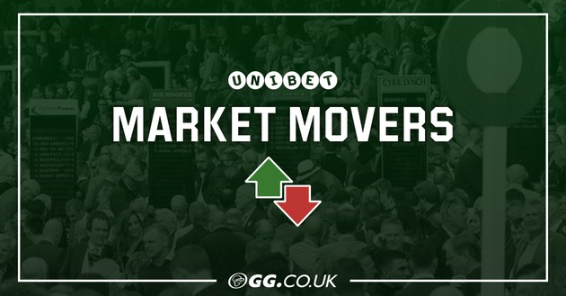 Unibet Market Movers